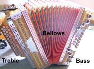 Labelled treble and bass sides of a button accordion
